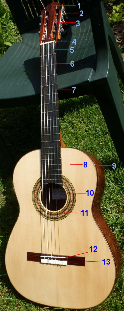 U.Meyer Gitarre Instrument Teile