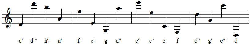 kleine oktave bassschlüssel
