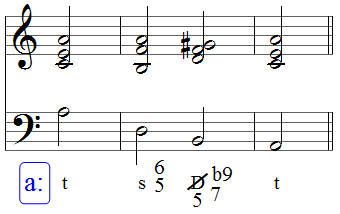modulation musik übungen