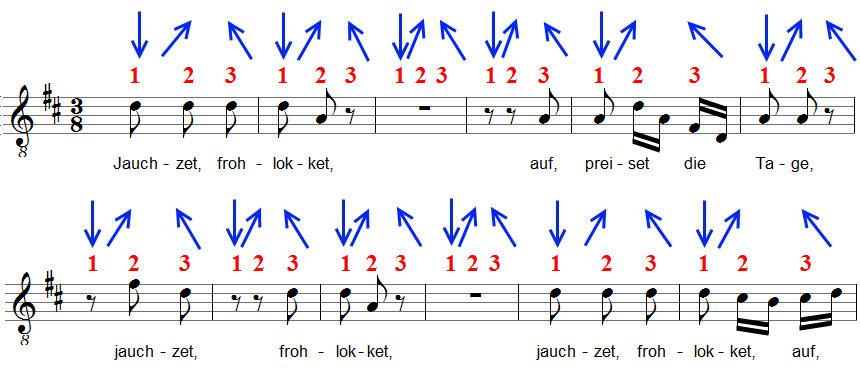 dirigieren lernen