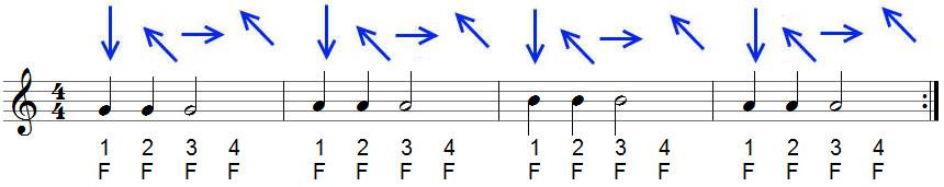 U.Meyer Musiklehre Rhythmus Übungen